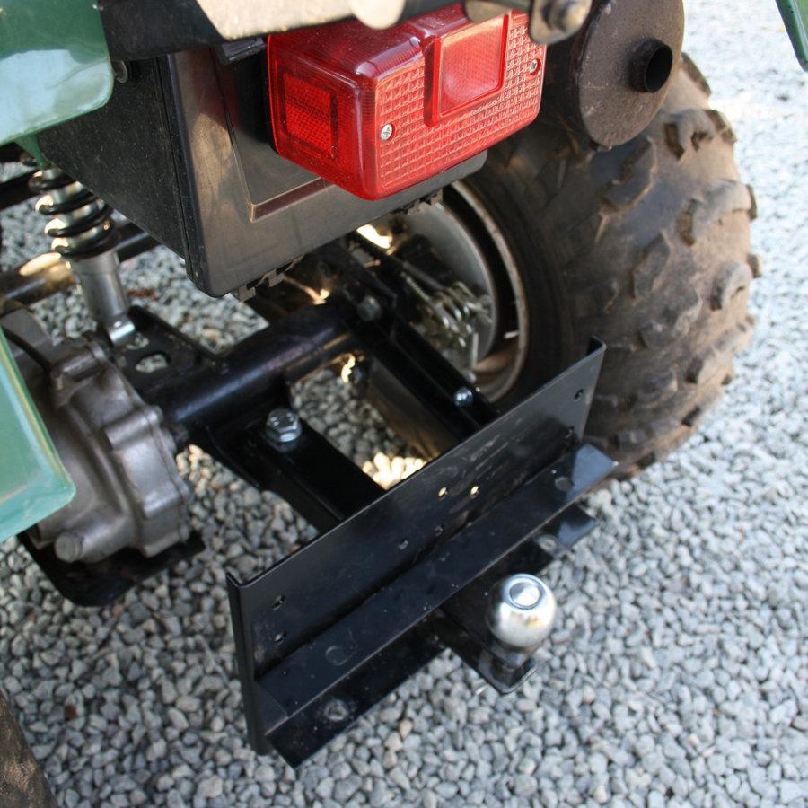 Trolla System - Montāžas plāksne ATV